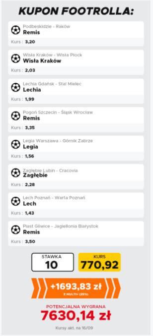 Piłkarski jackpot Betclic: 25 000 zł