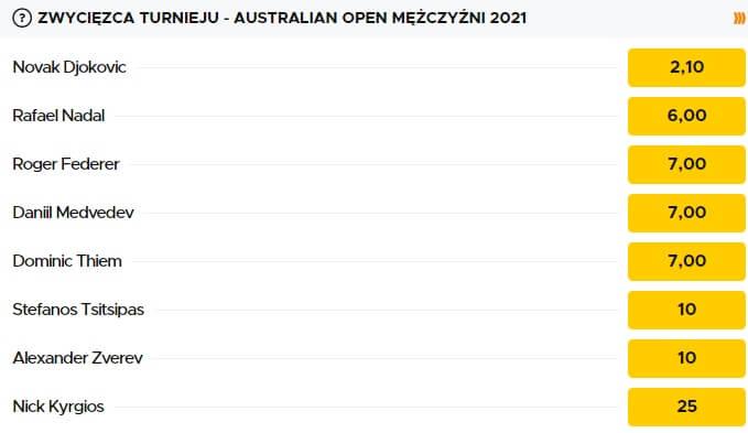 Australian Open kursy